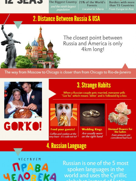 Russia Amazing Facts Infographic