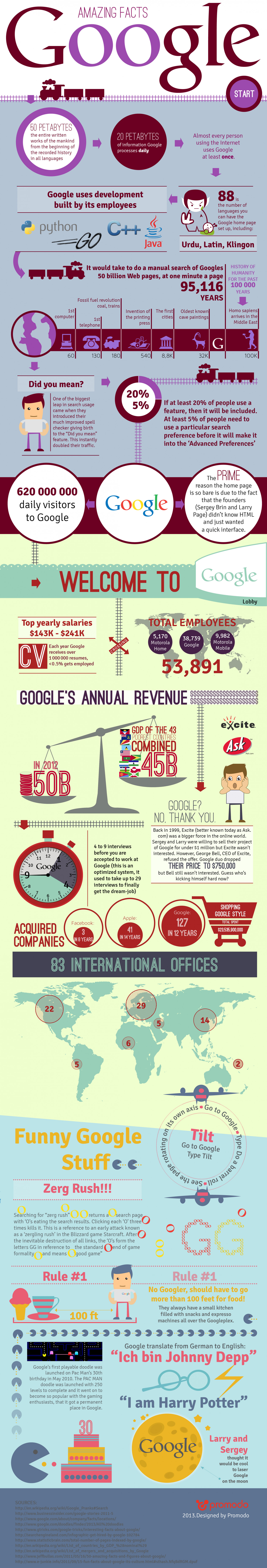 Amazing Google Facts You Most Probably Didn't Know Infographic
