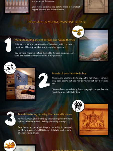 Amazing Mural Art Ideas Infographic
