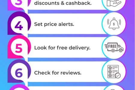 Amazing Online Shopping Tips Infographics  Infographic