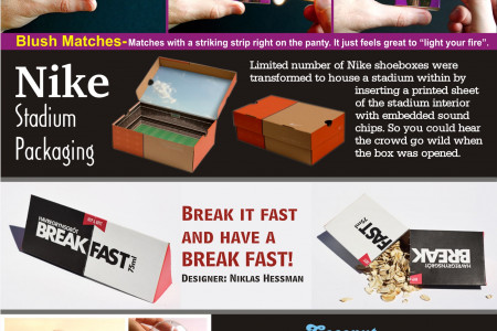 Amazing Packaging Designs Infographic