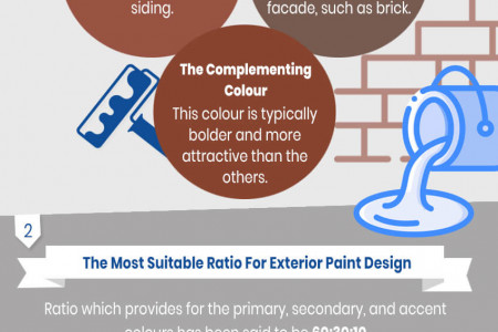 Amazing Paint Colours for Your Brick Exterior Walls Infographic