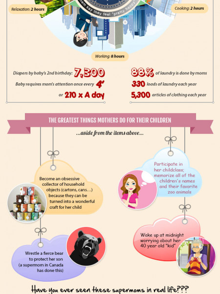 Amazing things only mothers do Infographic