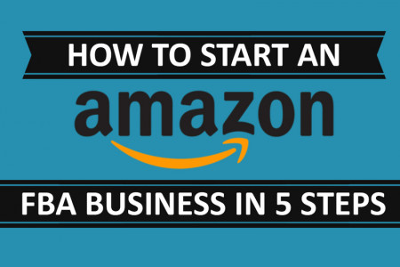 Amazon FBA Infographic: How to Start an Amazon FBA Business in 5 Steps Infographic