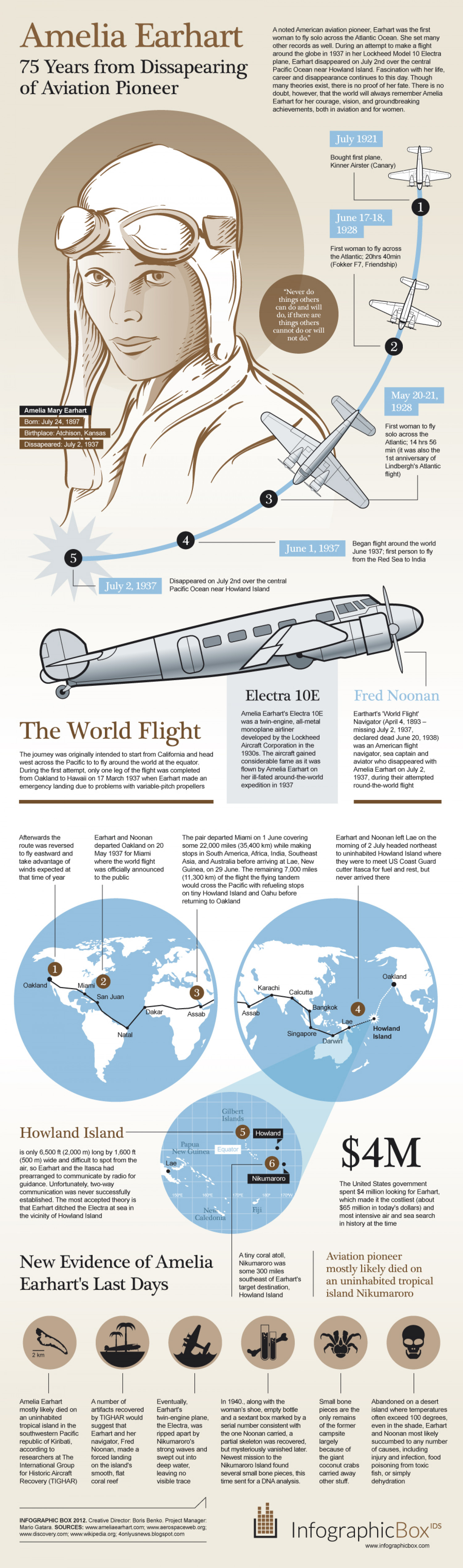 Amelia Earhart Disappearance - 75th Anniversary Infographic