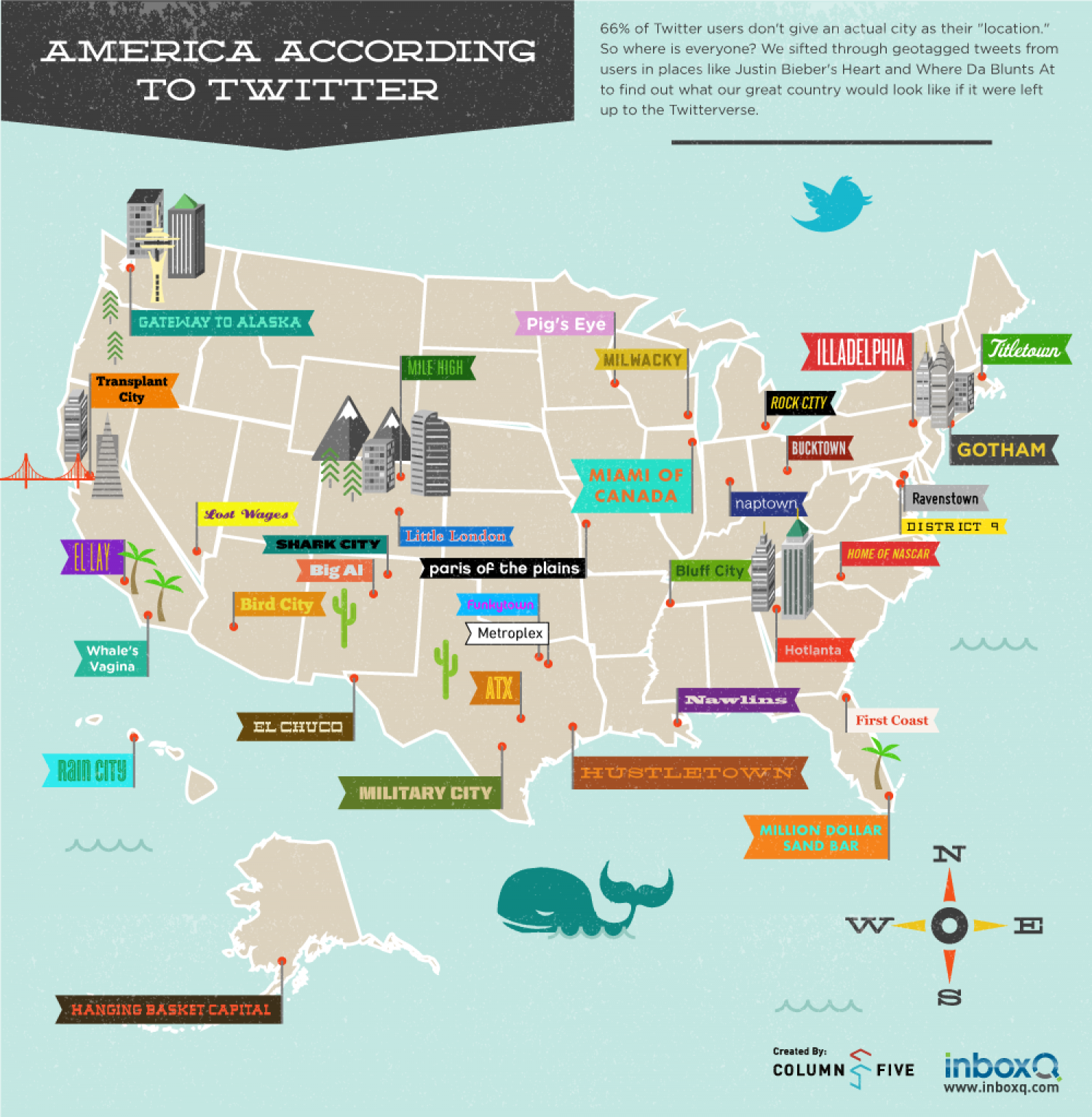 America According to Twitter  Infographic