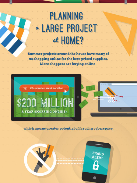 American Express can help keep you secure. Infographic