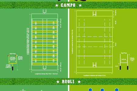 American Football vs Rugby Union Infographic