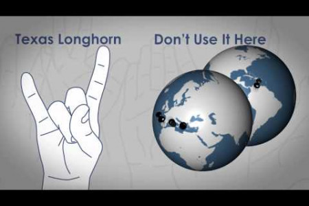 American Hand Gestures in Different Cultures  Infographic