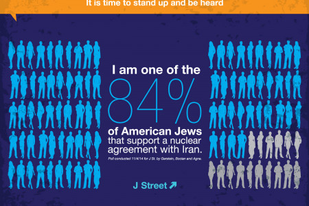 American Jewish Views on Iran Nuclear Talks Infographic