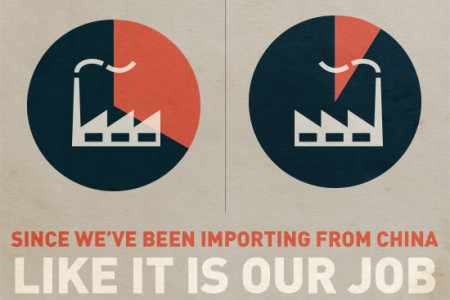 American Manufacturing and its Effects Infographic