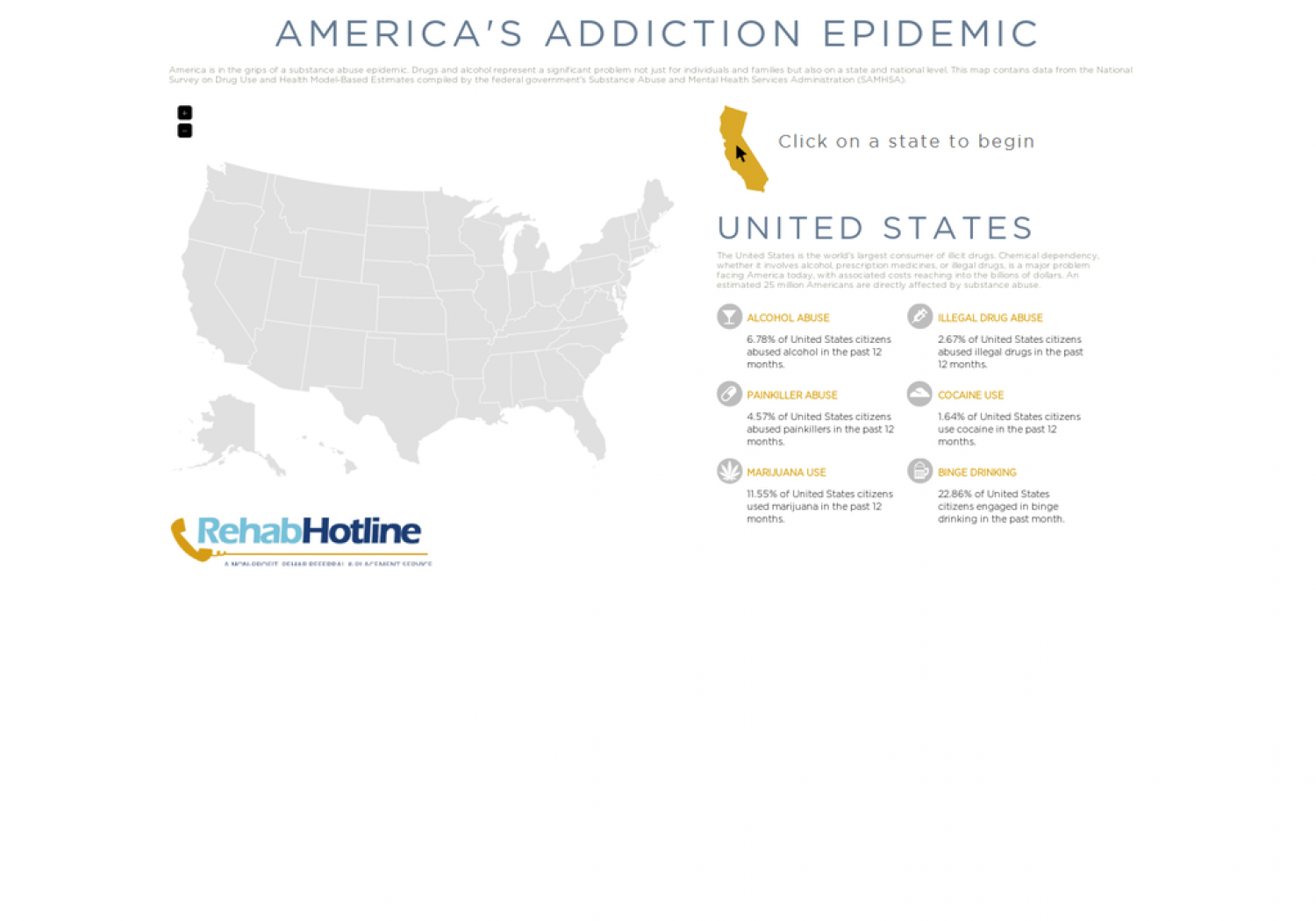 Americas Addiction Epidemic Infographic