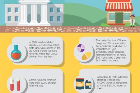 America's Battle with Crystal Meth Infographic