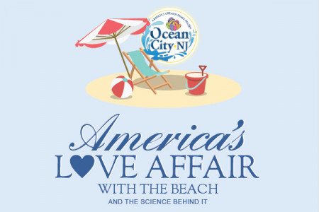 America's Love Affair with the Beach Infographic