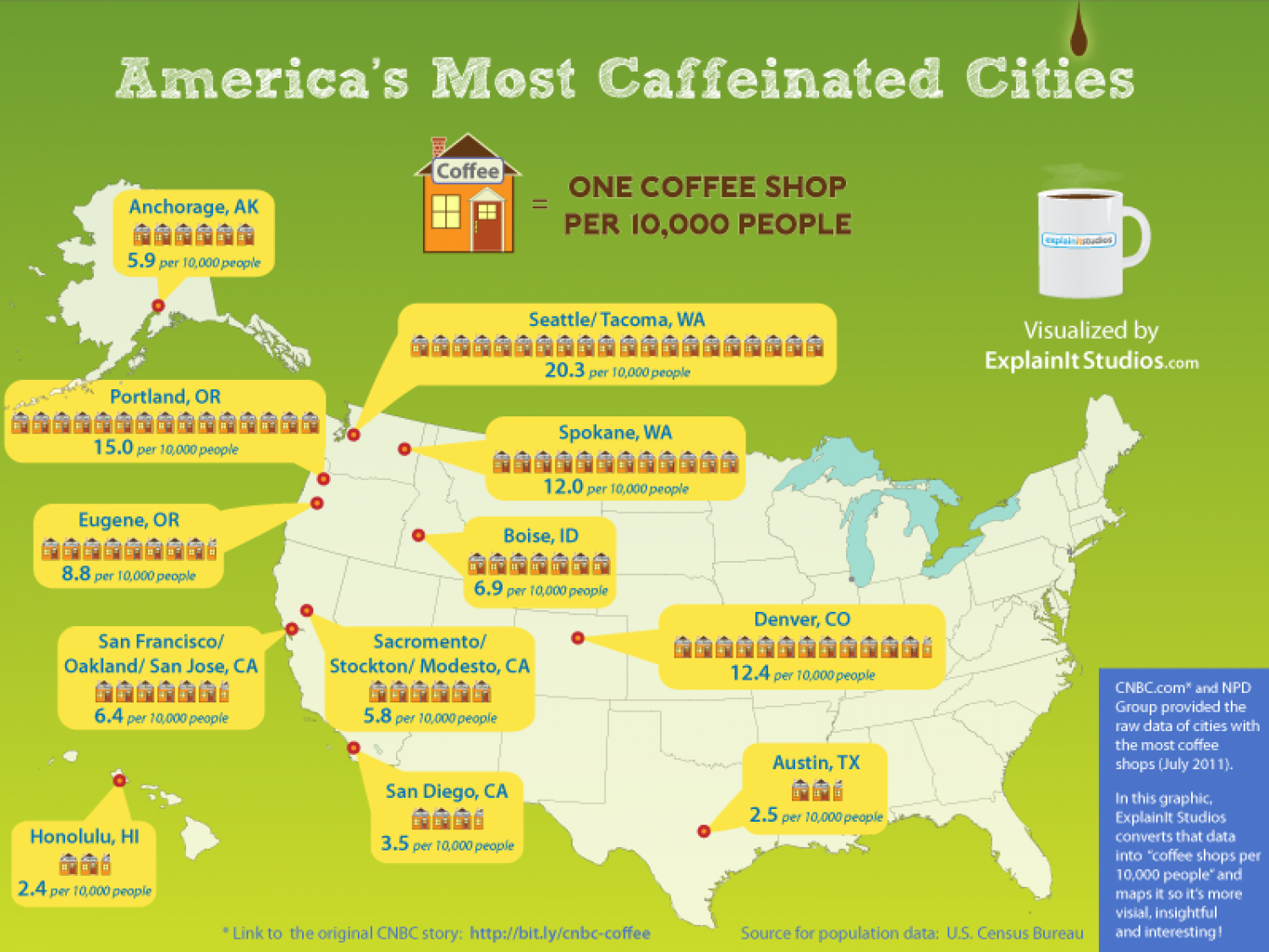 America's Most Caffeinated Cities Infographic