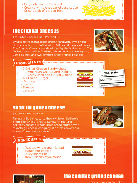America's Most Outrageous Foods Infographic