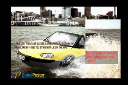 Amphibious Cars & Its Uses Infographic