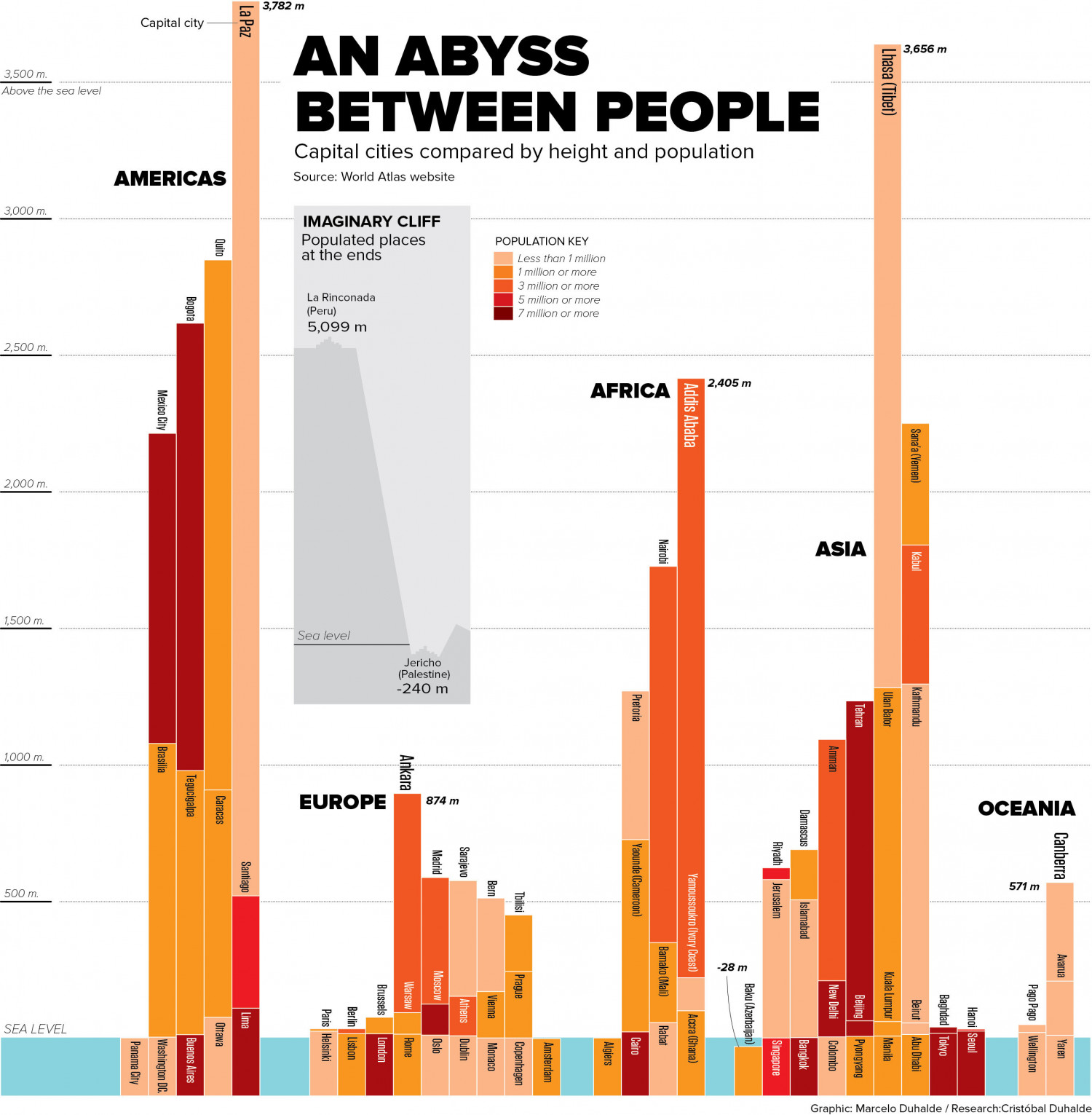 An abbys between people Infographic