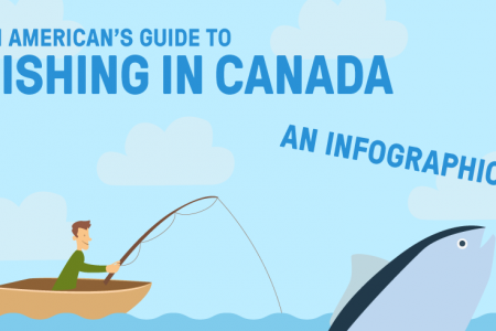 An American's Guide to Fishing in Canada Infographic