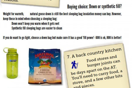 An Appalachian Trail packing list Infographic