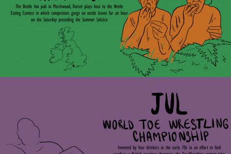 An Eccentric British Tradition For Each Month Of The Year  Infographic