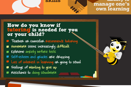 An Effective Way of Learning: Benefits of Tutoring Infographic