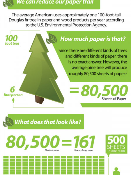 An E-filing Environment - Did You Know? Infographic