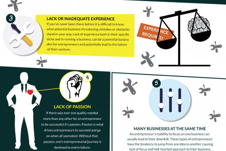 An Entrepreneurs Journey To Failure – The 9 Killer Mistakes Infographic