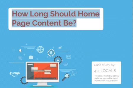 An Experiment By 411 Locals: How Long Should Home Page Content Be?  Infographic