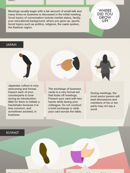An Expert's Guide to Cultural Awareness in Business Infographic