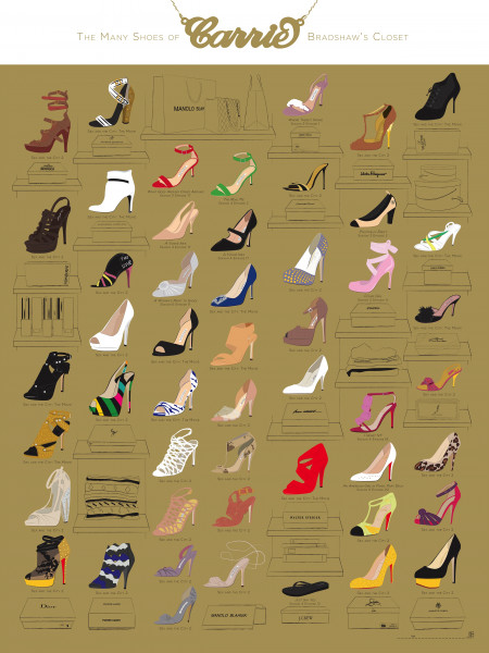 The Many Shoes of Bradshaw's Closet Infographic