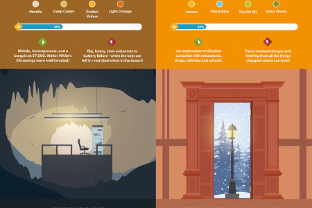 An Illustrated Guide to Iconinc Fictional Locations Infographic