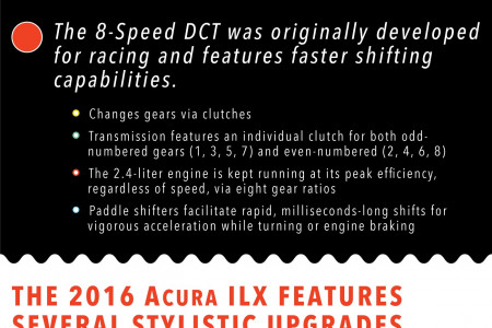 An In-Depth Look at the 2016 Acura ILX Infographic