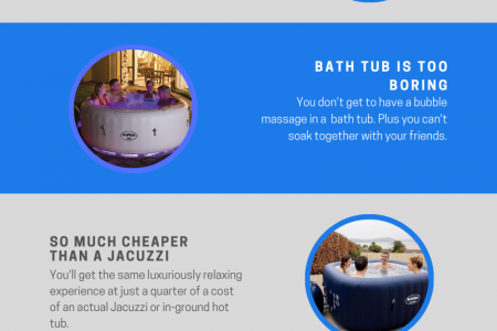 An Inflatable Hot Tub for Winter is A Must Have Infographic