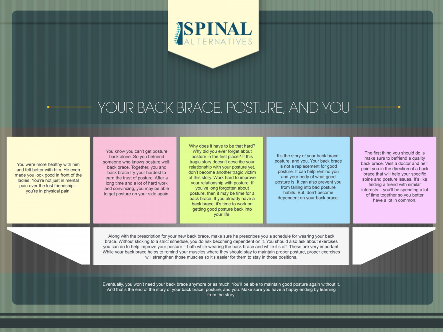 An Infographic About Spinal Alternatives Infographic