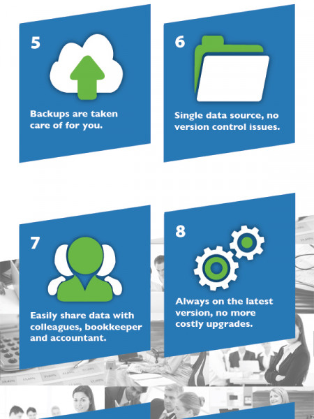 Benefits of Cloud Accounting Infographic