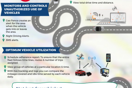 An Infographic on Perks of GPS Tracking Systems for Vehicles Infographic