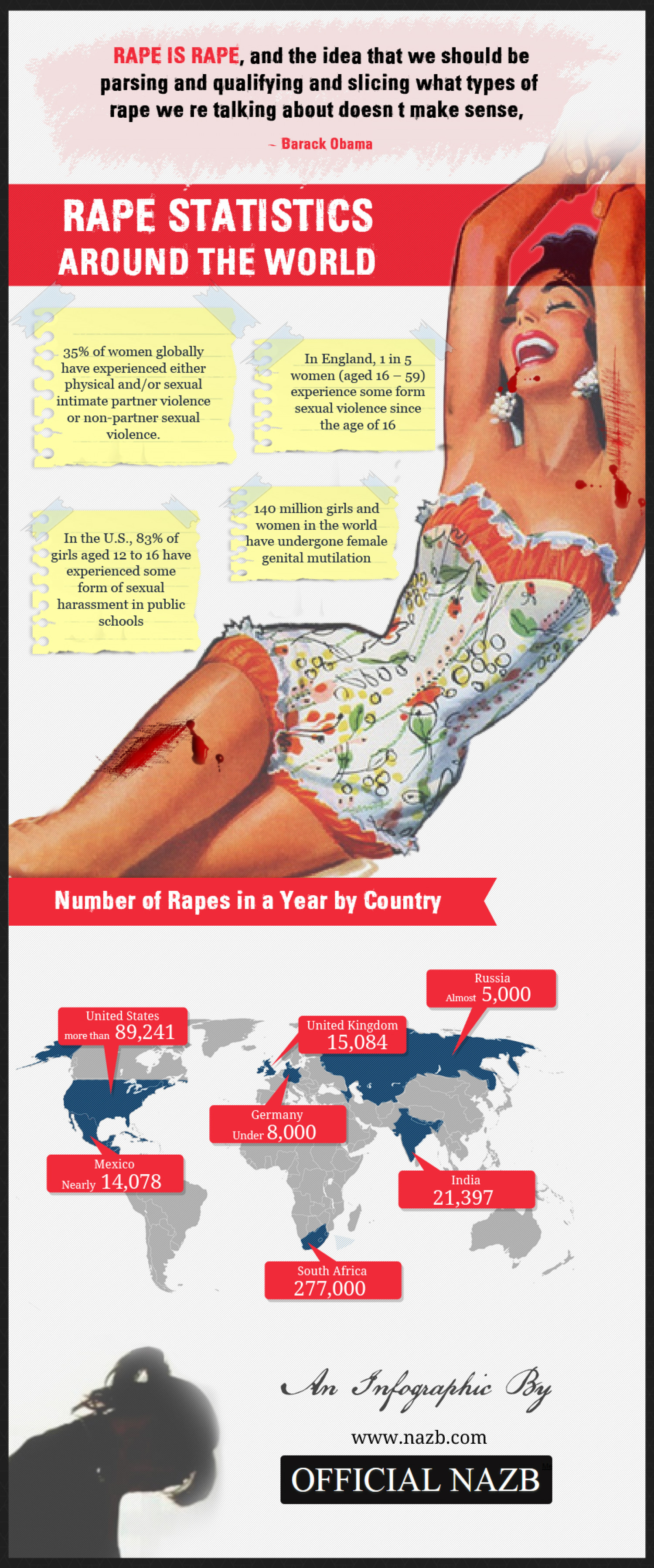 Rape Statistics Around the World  Infographic