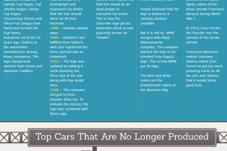 An Infographic on the History of Car Brand Logos and Retired Vehicles Infographic