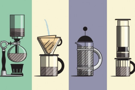 An Instant Guide to Making Coffee Infographic