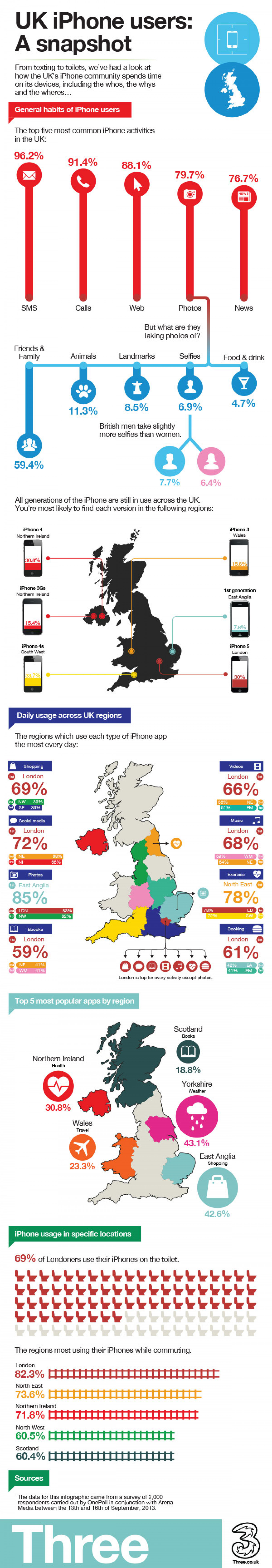An interesting snapshot of iPhone usage in the UK Infographic