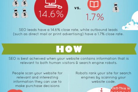 An Intro to SEO Infographic