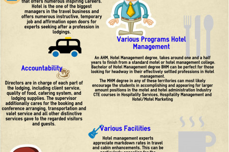 An Overview of Hotel Management Course Infographic