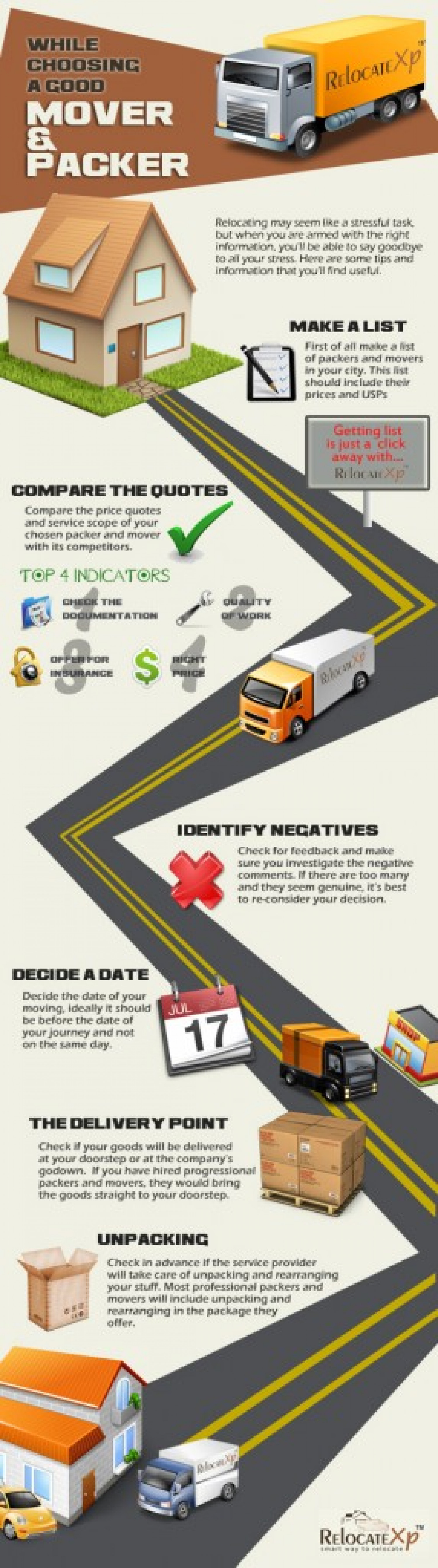 An Overview of the Indian Logistics Sector  Infographic