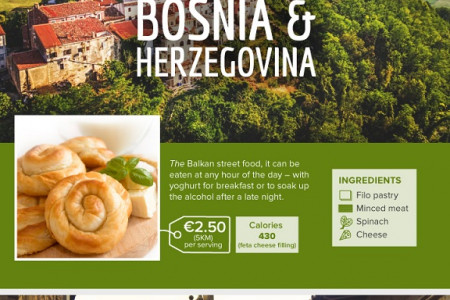 An Ultimate Guide to European Street Food Infographic