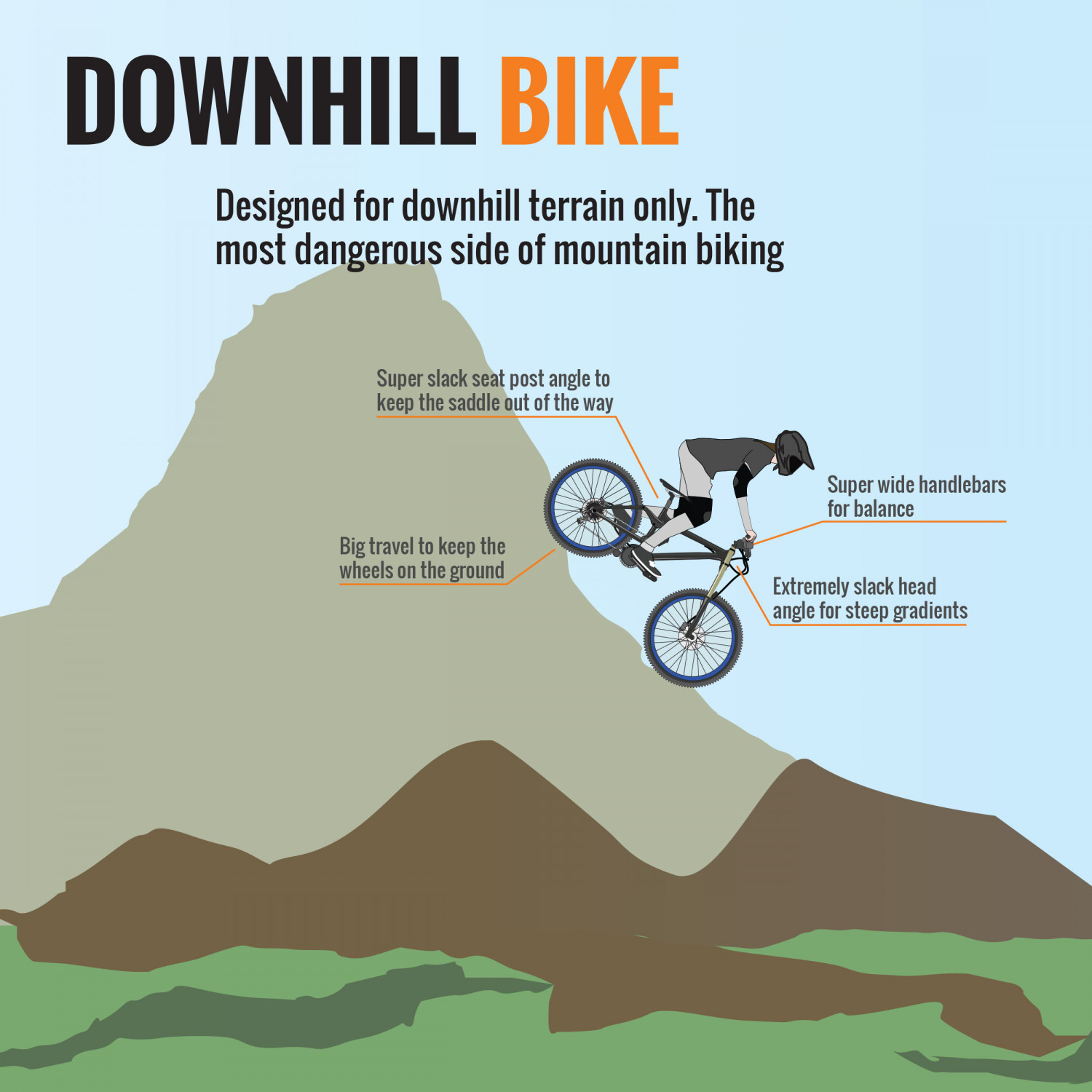 Anatomy of a Bicycle (Part VII) - Downhill Infographic
