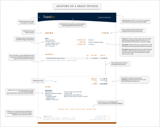 Anatomy of a great invoice