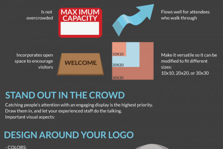 Anatomy of a Tradeshow Booth Infographic