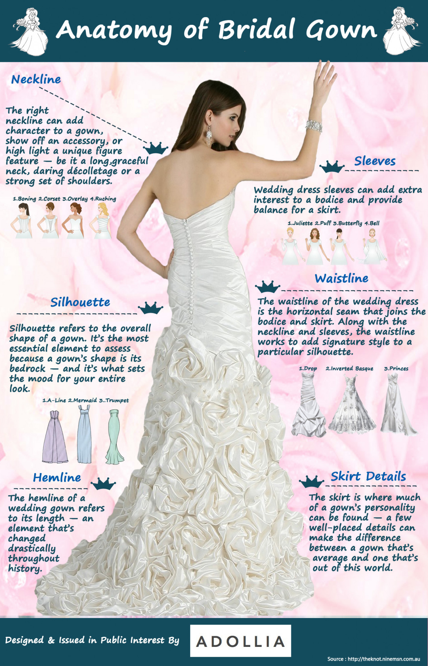 Anatomy of Bridal Gown			 Infographic