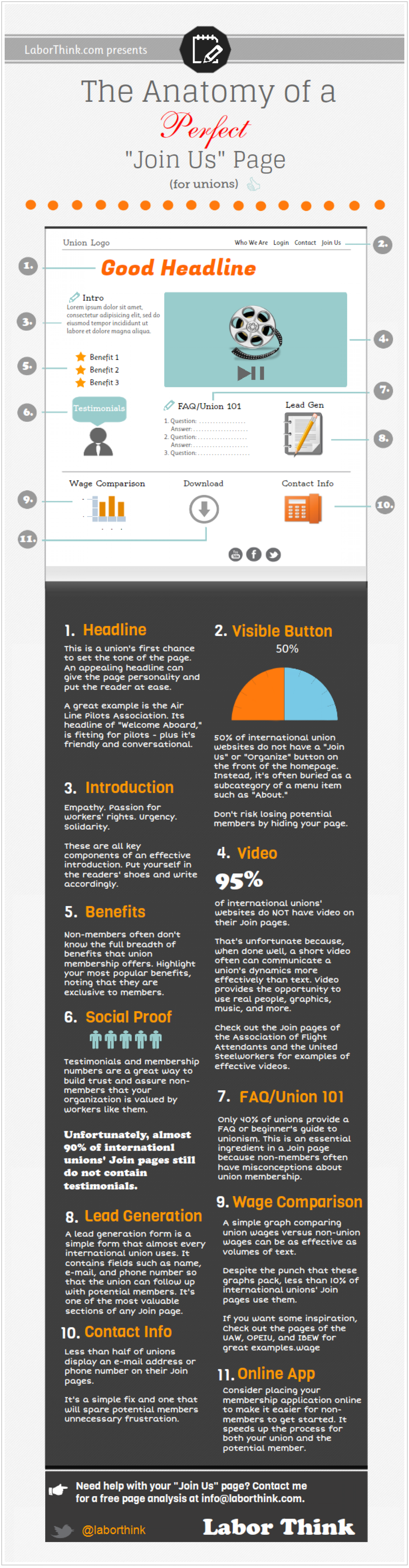 Anatomy of the Perfect Join Page Infographic